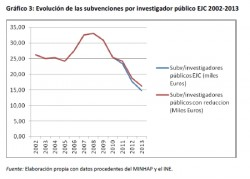investigadores