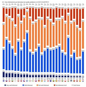 Cuadro de Eurostat