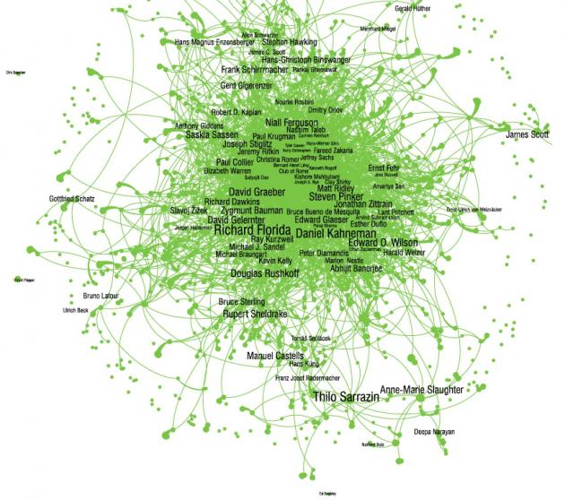 Así se relacionan los principales pensadores de nuestro tiempo, según el mapa de GDI.