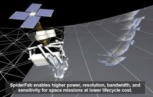 Spider-Fab puede 'tejer' redes de satélites en el espacio