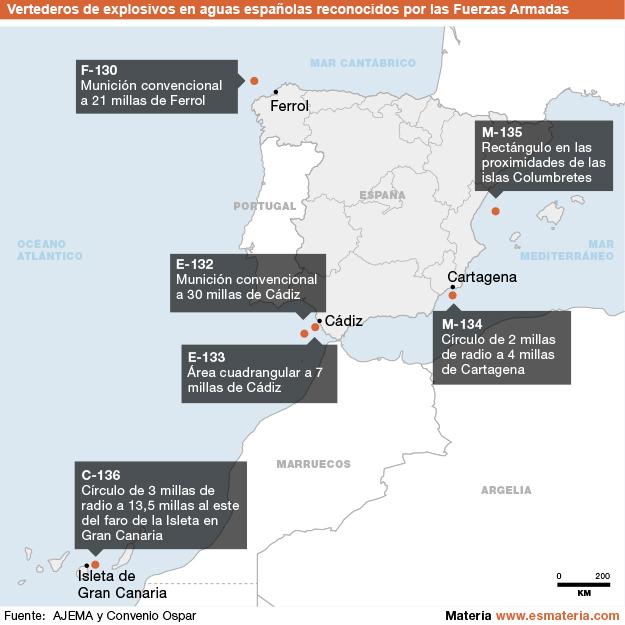 Vertederos de explosivos en aguas españolas reconocidos por las Fuerzas Armadas