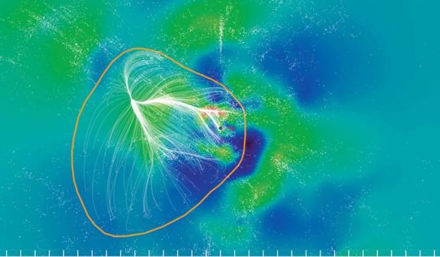 Simulación de los movimientos de galaxias dentro de Laniakea
